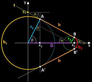 Riementrieb-Geometrie