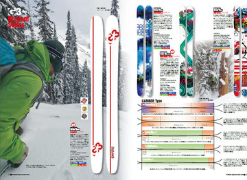 Caravan/Powder master catalog