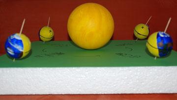 Jahreszeiten-Modell