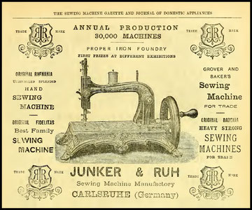 1881 Annual Production 30.000 Machines