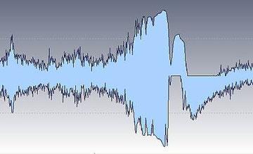 Verteilung der Lautstärke