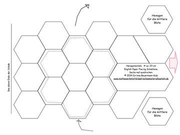 wird es eine Hexagonschale