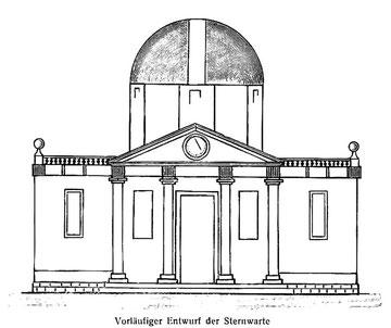 1. 1904 veröffentlichter Entwurf der zu errichtenden Sternwarte mit Vereinsräumen