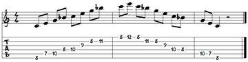 C7- Arpeggio  Copyrights by www.gitarre-lernen-online-kurse.de
