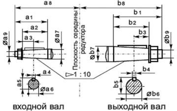Размеры цилиндрических концов тиходных и быстроходных валов редукторов 1Ц2У-315Н; 1Ц2У-355; 1Ц3У-400Н