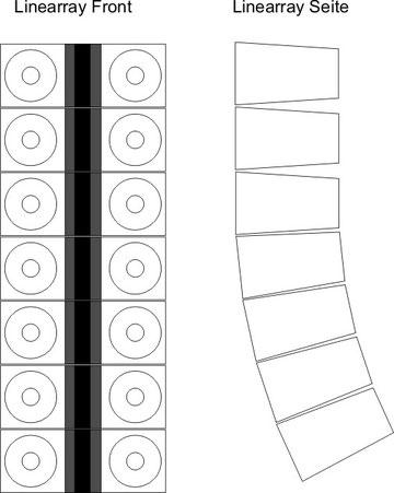 Linearray schematisch