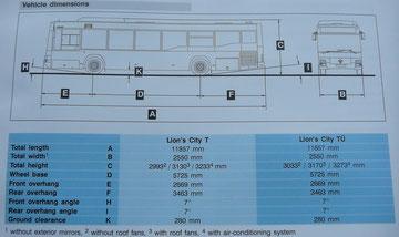 Схема и основные размеры MAN Lions City A78