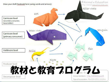 Resource and program