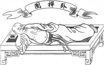 La manière de se coucher pour la méditation.