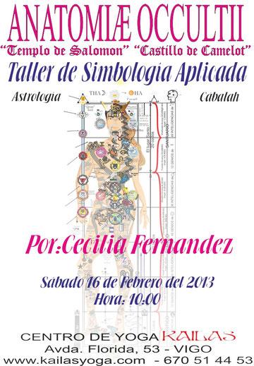 Anatomia Oculta - SILA,Cecilia Fernandez González