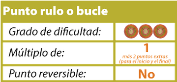punto rulo o bucle tejiendoperu.com
