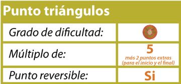 punto triangulos