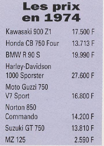 Un aperçu des tarifs 1974 ... en Francs Français 1974 !