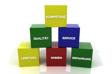 Unsere Branchenkompetenz: - Industrie - Automotive - Rail - Handel - Medien - Handwerk - Dienstleistung