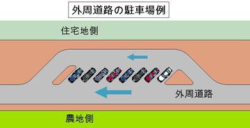 外周道路の駐車場例