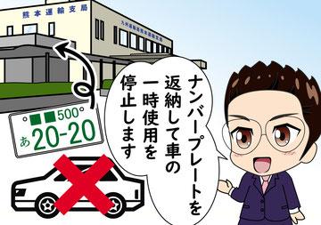 自動車_廃車_熊本_石原大輔行政書士事務所