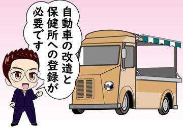 キッチンカーの許可_熊本_石原大輔行政書士事務所