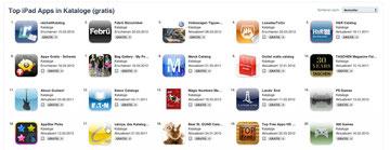 Neue AppStore-Kategorie Kataloge