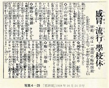 """""""感冒の流行で學校休む"""" 1918年10月21日"""