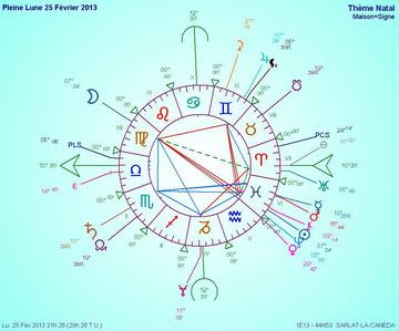 Astrologie : Pleine Lune du 25 février 2013