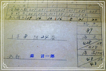 1月28日(日)の特別伝道礼拝の説教の中でふれた大分上野丘高校1年生当時(1976年・昭和51年・9月)の実力考査成績表。11月、1月と同様の状態が続いていた。