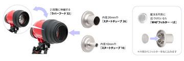 S-2000用スヌートセット イノン