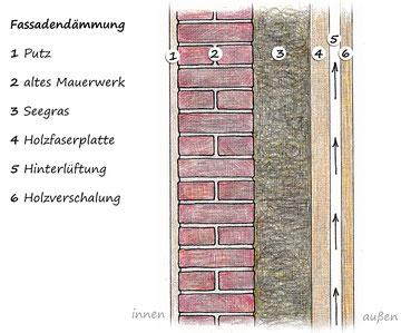 Fassadendämmung mit Seegras