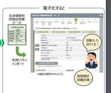国税庁のページ