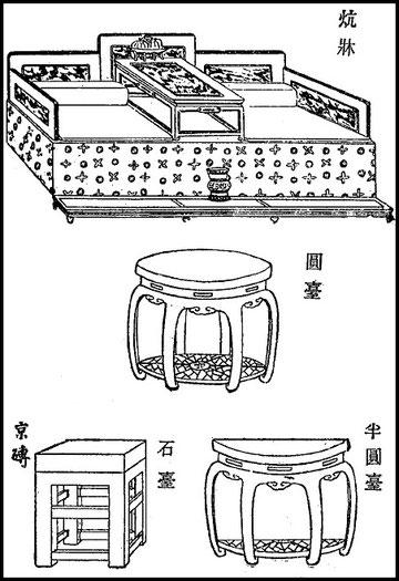 Planche 28. Simon KIONG : Quelques mots sur la politesse chinoise Variétés sinologiques n° 25, Mission catholique, T'ou-sé-wé, Chang-hai, 1906.