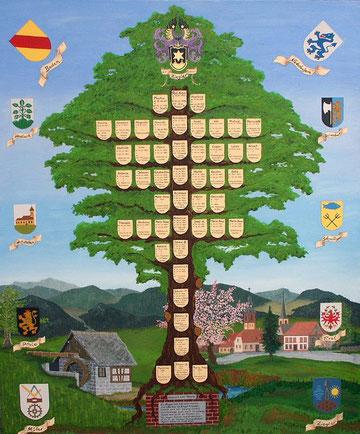 Mein Stammbaum seit 1540