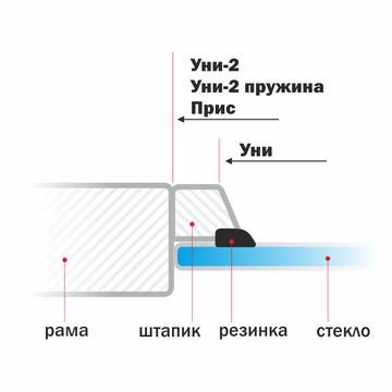 Замер. Рулонные шторы Uni