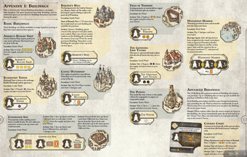 Starting Buildings in Lords of Waterdeep