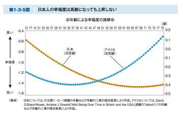www5.cao.go.jp/seikatsu/whitepaper/h20/10_pdf/.../08sh_0103_02.pdf