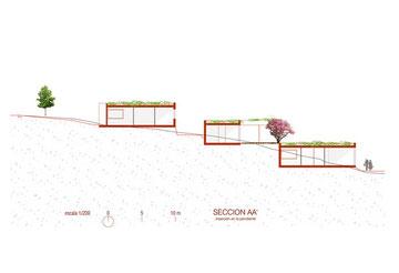 utiliser les matériaux locaux (terre, pierre) et s'intégrer dans le paysage
