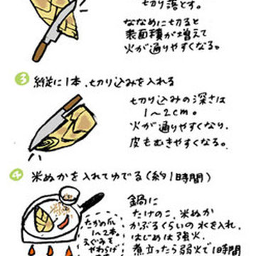 イラストレシピ(オリジナル)