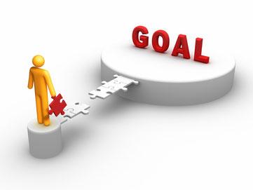 セラピストの考え方「目標設定と学び方」