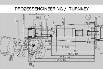 Prozessengineering / Turnkey