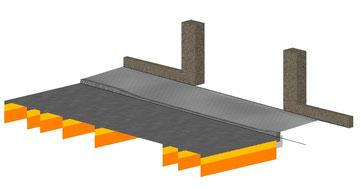 Civil 3D Schulung Straßenbau