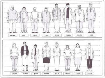 人々の服装の絵