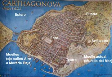 Licencia de apertura actividad en Cartagena