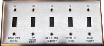Engraved Electric Switch Cover Plate