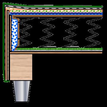SCHUMM Boxspring Schema