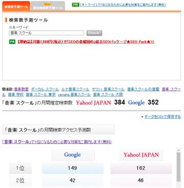 キーワードチェックツールの表示画面
