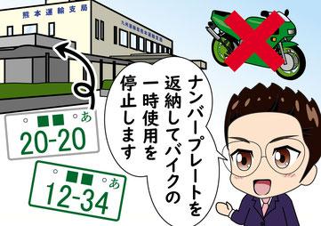 バイク_軽自動車届出済証返納届_熊本_石原大輔行政書士事務所