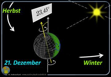 Abb 2: Erde am 21. Dezember