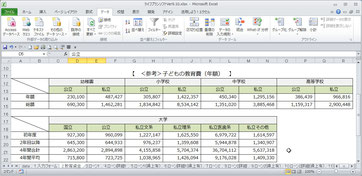ライフプランシミュレーションソフト 教育資金2