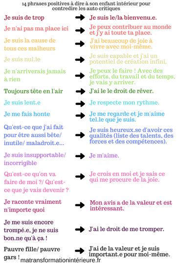matransformationinterieur.fr