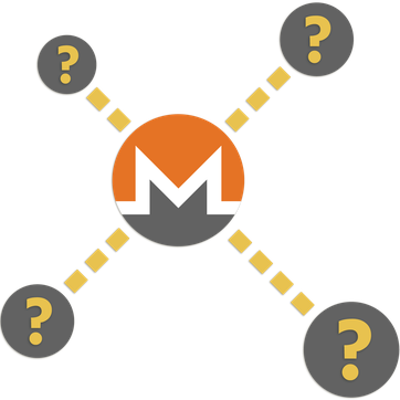 Privacy transacties met Monero