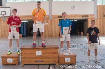 Gewinner der mU19.