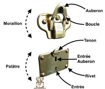 moraillon et palâtre de malle ancienne Louis Vuitton a tenon boucle auberon a rivet sur la cuvette. Serrure